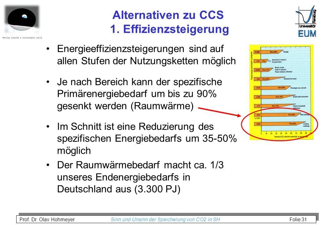 Prof. Dr. Olav Hohmeyer Sinn und Unsinn der Speicherung von CO2 in SH Folie 31 Alternativen zu CCS 1. Effizienzsteigerung Energieeffizienzsteigerungen