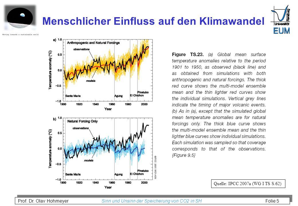 Prof. Dr. Olav Hohmeyer Sinn und Unsinn der Speicherung von CO2 in SH Folie 5 Quelle: IPCC 2007a (WG I TS S.62) Menschlicher Einfluss auf den Klimawan
