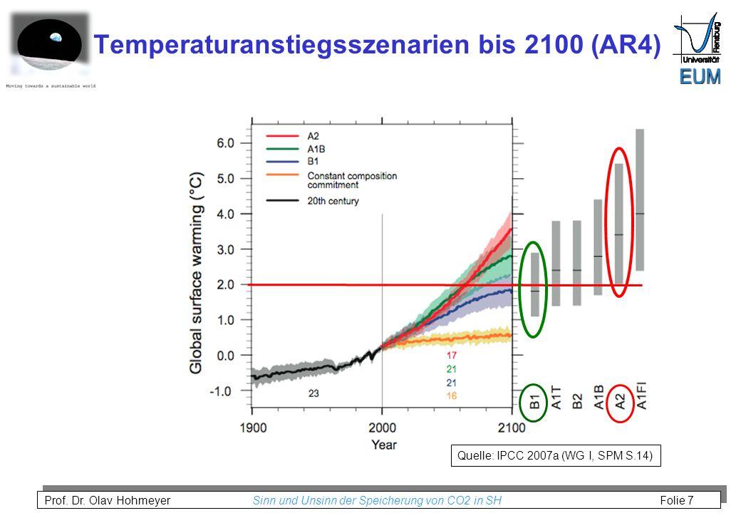 Prof. Dr. Olav Hohmeyer Sinn und Unsinn der Speicherung von CO2 in SH Folie 7 Temperaturanstiegsszenarien bis 2100 (AR4) Quelle: IPCC 2007a (WG I, SPM