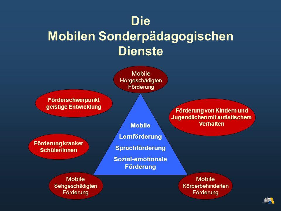 Mobile Hörgeschädigten Förderung Mobile Lernförderung Sprachförderung Sozial-emotionale Förderung Förderschwerpunkt geistige Entwicklung Förderung von
