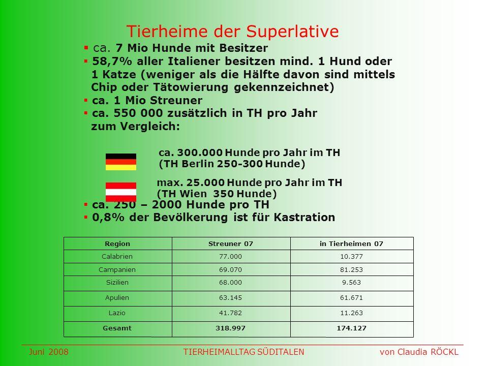 Tierheime der Superlative 174.127318.997Gesamt 11.26341.782Lazio 61.67163.145Apulien 9.56368.000Sizilien 81.25369.070Campanien 10.37777.000Calabrien in Tierheimen 07Streuner 07Region ca.