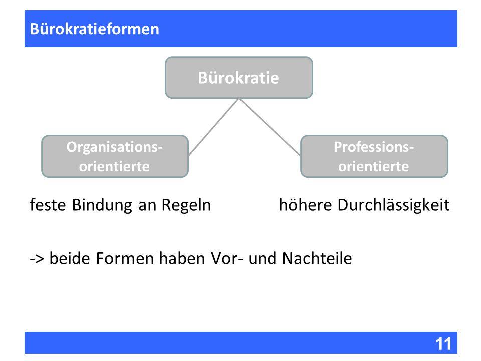 11 Fragen zur Vorlesung Bürokratieformen feste Bindung an Regeln höhere Durchlässigkeit -> beide Formen haben Vor- und Nachteile Bürokratie Organisati