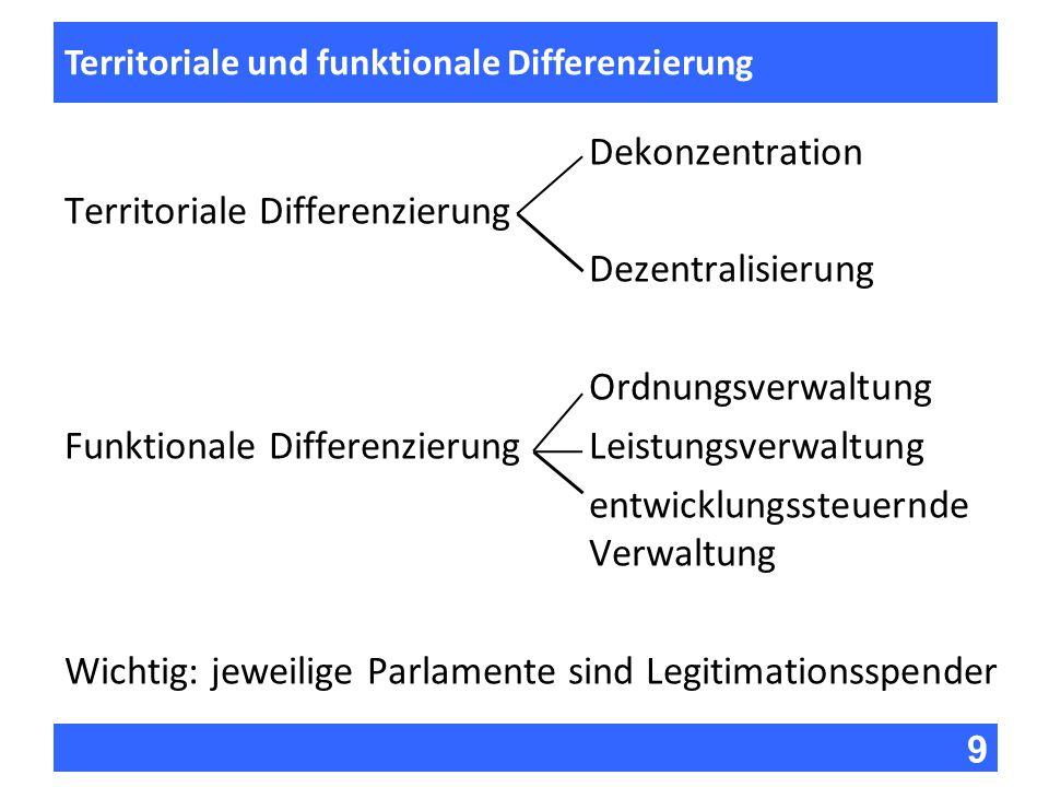 9 Fragen zur Vorlesung Territoriale und funktionale Differenzierung Dekonzentration Territoriale Differenzierung Dezentralisierung Ordnungsverwaltung