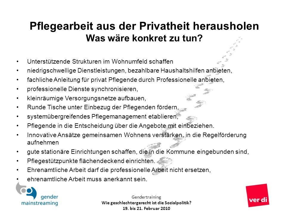 Gendertraining Wie geschlechtergerecht ist die Sozialpolitik? 19. bis 21. Februar 2010 Pflegearbeit aus der Privatheit herausholen Was wäre konkret zu