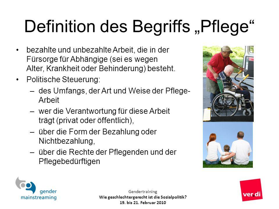 Gendertraining Wie geschlechtergerecht ist die Sozialpolitik? 19. bis 21. Februar 2010 Definition des Begriffs Pflege bezahlte und unbezahlte Arbeit,
