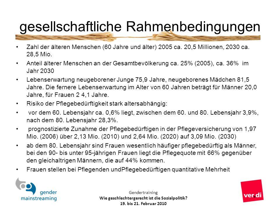 Gendertraining Wie geschlechtergerecht ist die Sozialpolitik? 19. bis 21. Februar 2010 gesellschaftliche Rahmenbedingungen Zahl der älteren Menschen (
