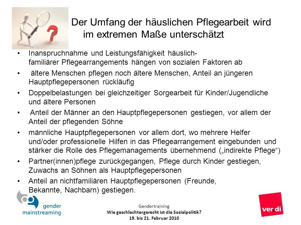 Gendertraining Wie geschlechtergerecht ist die Sozialpolitik? 19. bis 21. Februar 2010 Der Umfang der häuslichen Pflegearbeit wird im extremen Maße un