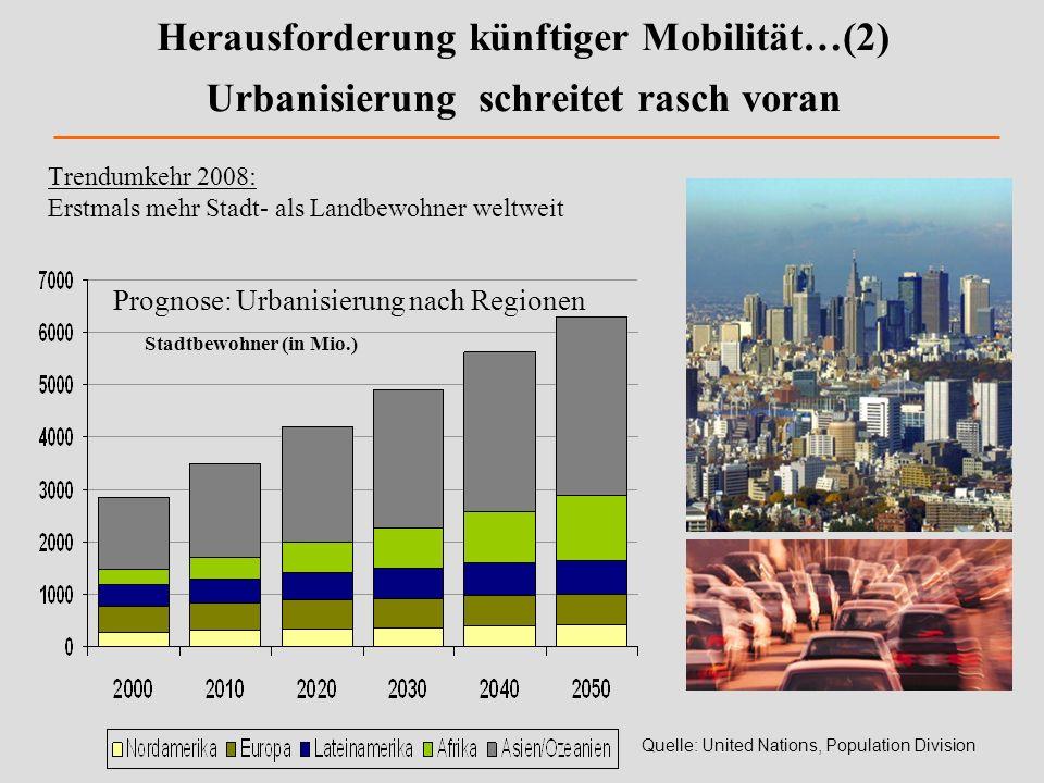Herausforderung künftiger Mobilität…(2) Urbanisierung schreitet rasch voran Trendumkehr 2008: Erstmals mehr Stadt- als Landbewohner weltweit Prognose: