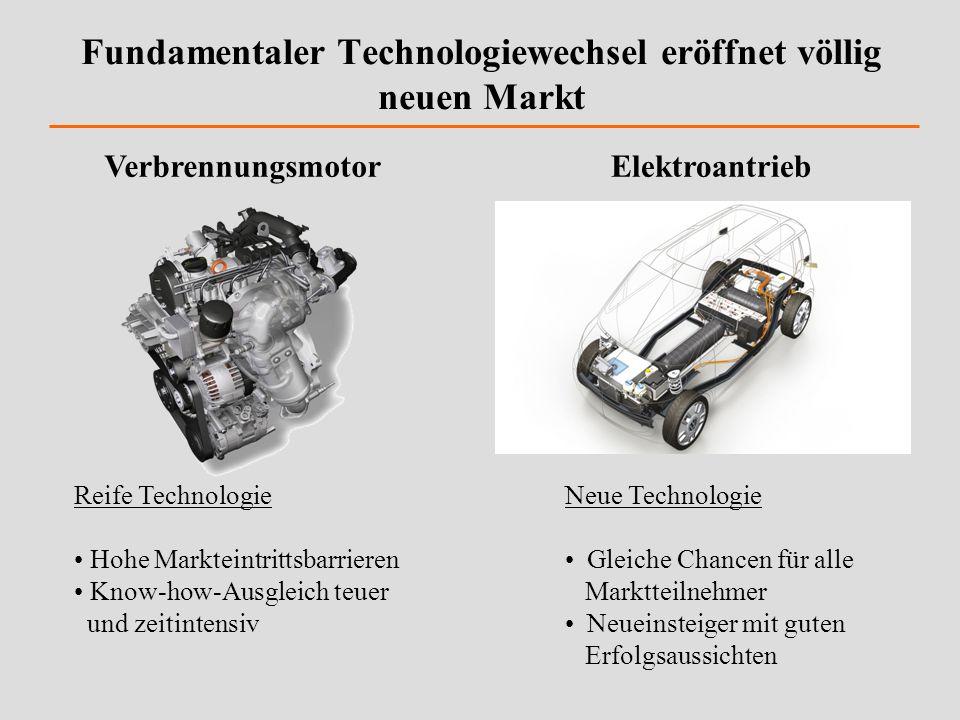 Fundamentaler Technologiewechsel eröffnet völlig neuen Markt VerbrennungsmotorElektroantrieb Reife Technologie Hohe Markteintrittsbarrieren Know-how-A