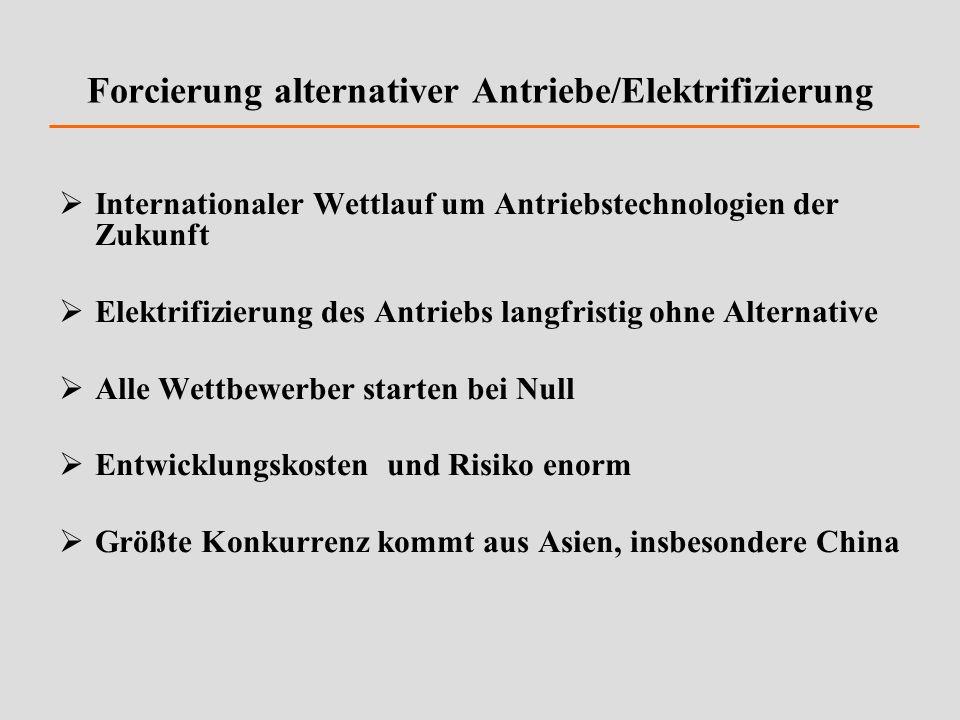 Forcierung alternativer Antriebe/Elektrifizierung Internationaler Wettlauf um Antriebstechnologien der Zukunft Elektrifizierung des Antriebs langfrist