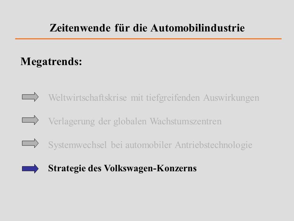 Zeitenwende für die Automobilindustrie Megatrends: Weltwirtschaftskrise mit tiefgreifenden Auswirkungen Verlagerung der globalen Wachstumszentren Syst