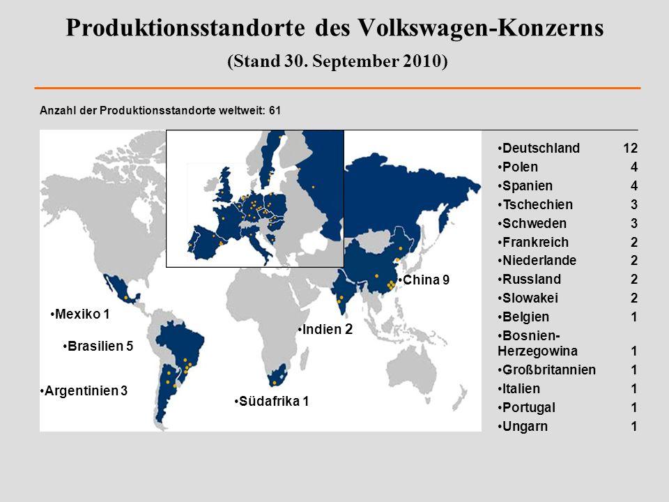 Produktionsstandorte des Volkswagen-Konzerns (Stand 30. September 2010) Indien 2 Deutschland12 Polen4 Spanien4 Tschechien3 Schweden3 Frankreich2 Niede