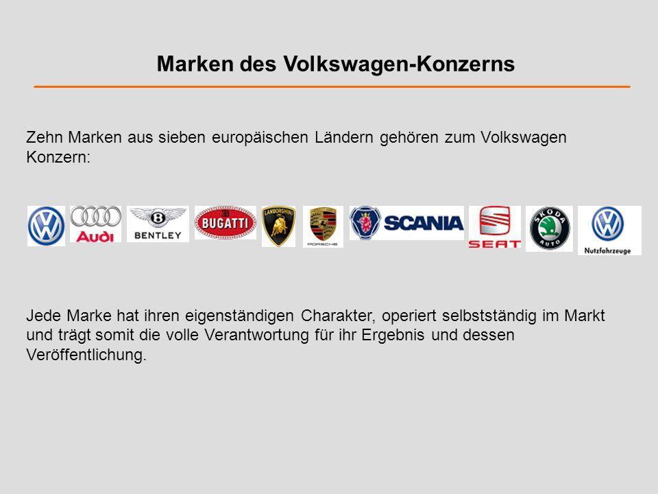Zehn Marken aus sieben europäischen Ländern gehören zum Volkswagen Konzern: Jede Marke hat ihren eigenständigen Charakter, operiert selbstständig im M