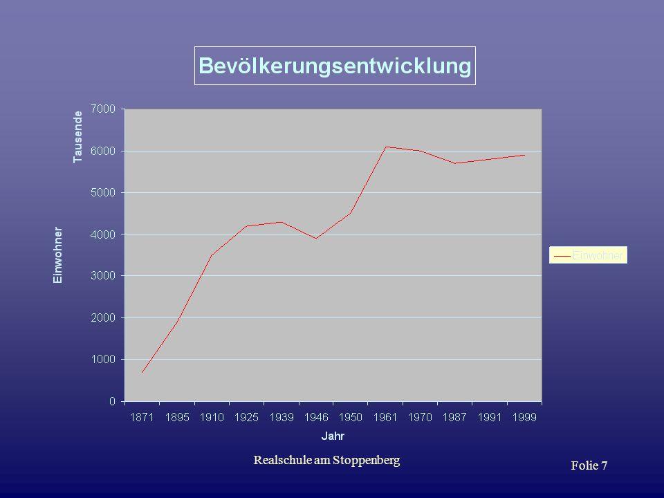Realschule am Stoppenberg Folie 6 Aufstieg der Hellwegzone Mit Hilfe der Technik (Dampfmaschine) wurde es möglich, Untertagebau zu betreiben. Die nun