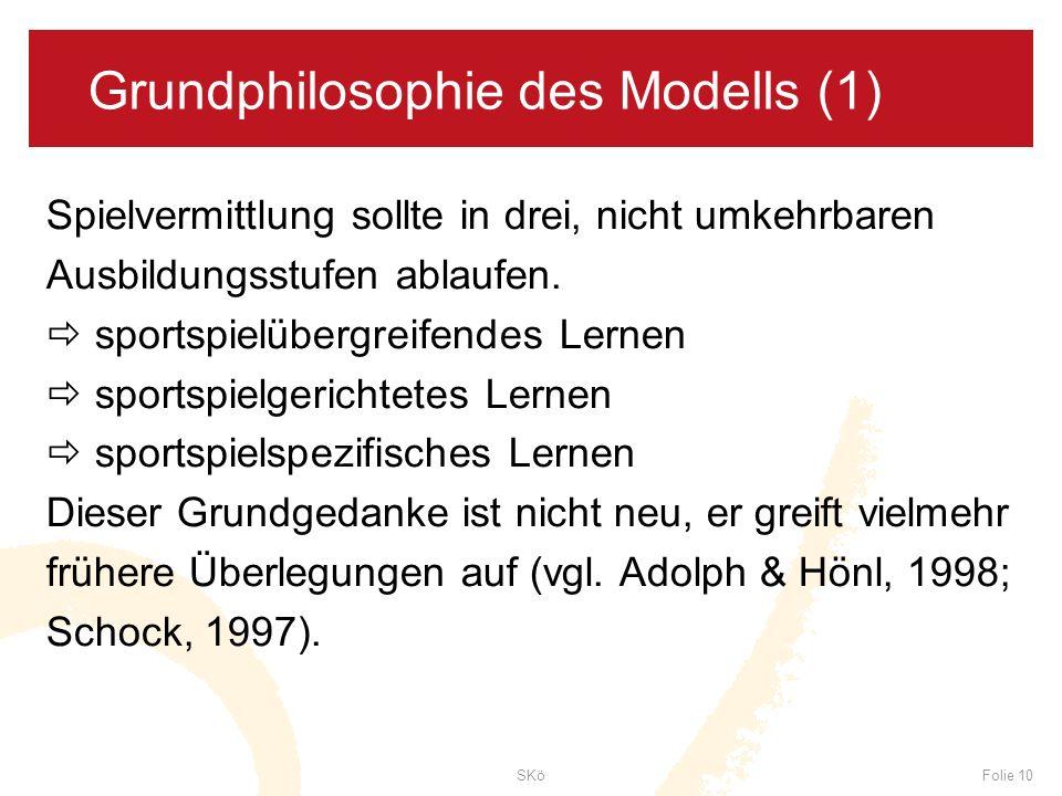 SKöFolie 10 Grundphilosophie des Modells (1) Spielvermittlung sollte in drei, nicht umkehrbaren Ausbildungsstufen ablaufen. sportspielübergreifendes L
