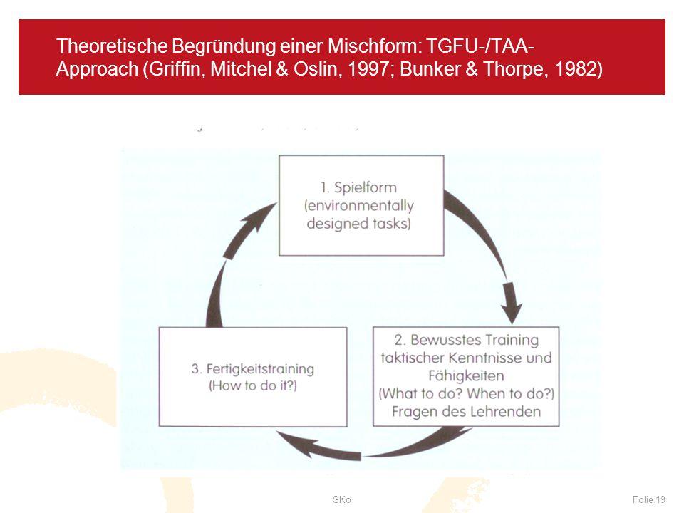 SKöFolie 19 Theoretische Begründung einer Mischform: TGFU-/TAA- Approach (Griffin, Mitchel & Oslin, 1997; Bunker & Thorpe, 1982)