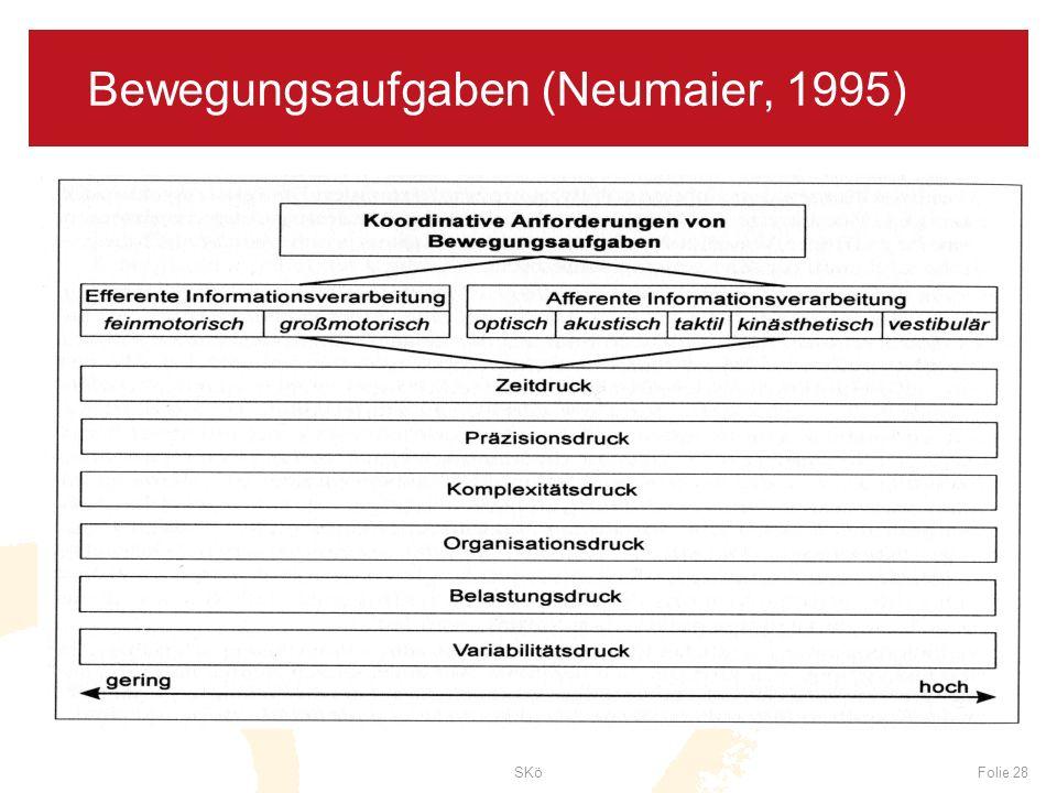 SKöFolie 28 Bewegungsaufgaben (Neumaier, 1995)