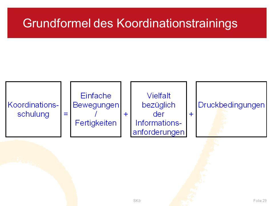 SKöFolie 29 Grundformel des Koordinationstrainings