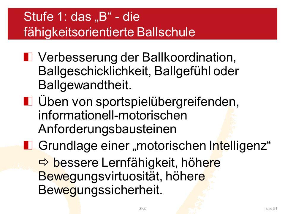 SKöFolie 31 Stufe 1: das B - die fähigkeitsorientierte Ballschule Verbesserung der Ballkoordination, Ballgeschicklichkeit, Ballgefühl oder Ballgewandt