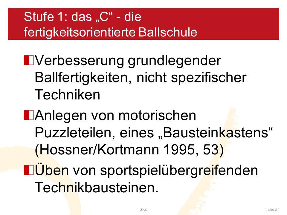 SKöFolie 37 Stufe 1: das C - die fertigkeitsorientierte Ballschule Verbesserung grundlegender Ballfertigkeiten, nicht spezifischer Techniken Anlegen v