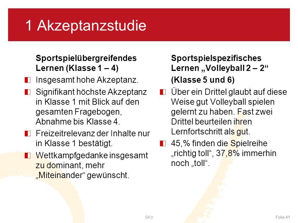 SKöFolie 41 1 Akzeptanzstudie Sportspielübergreifendes Lernen (Klasse 1 – 4) Insgesamt hohe Akzeptanz. Signifikant höchste Akzeptanz in Klasse 1 mit B