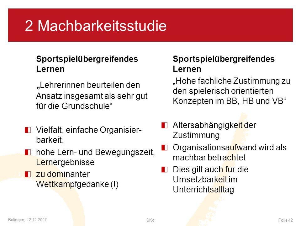 SKöFolie 42 Balingen, 12.11.2007 Folie 42 2 Machbarkeitsstudie Sportspielübergreifendes Lernen Lehrerinnen beurteilen den Ansatz insgesamt als sehr gu