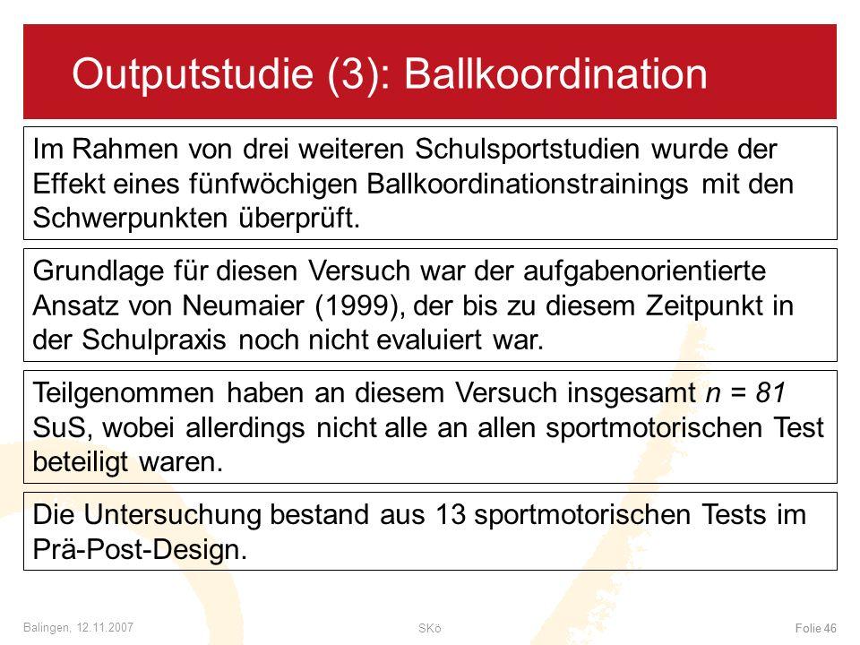 SKöFolie 46 Balingen, 12.11.2007 Folie 46 Outputstudie (3): Ballkoordination Im Rahmen von drei weiteren Schulsportstudien wurde der Effekt eines fünf