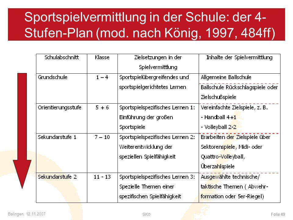 SKöFolie 49 Balingen, 12.11.2007 Folie 49 Sportspielvermittlung in der Schule: der 4- Stufen-Plan (mod. nach König, 1997, 484ff)