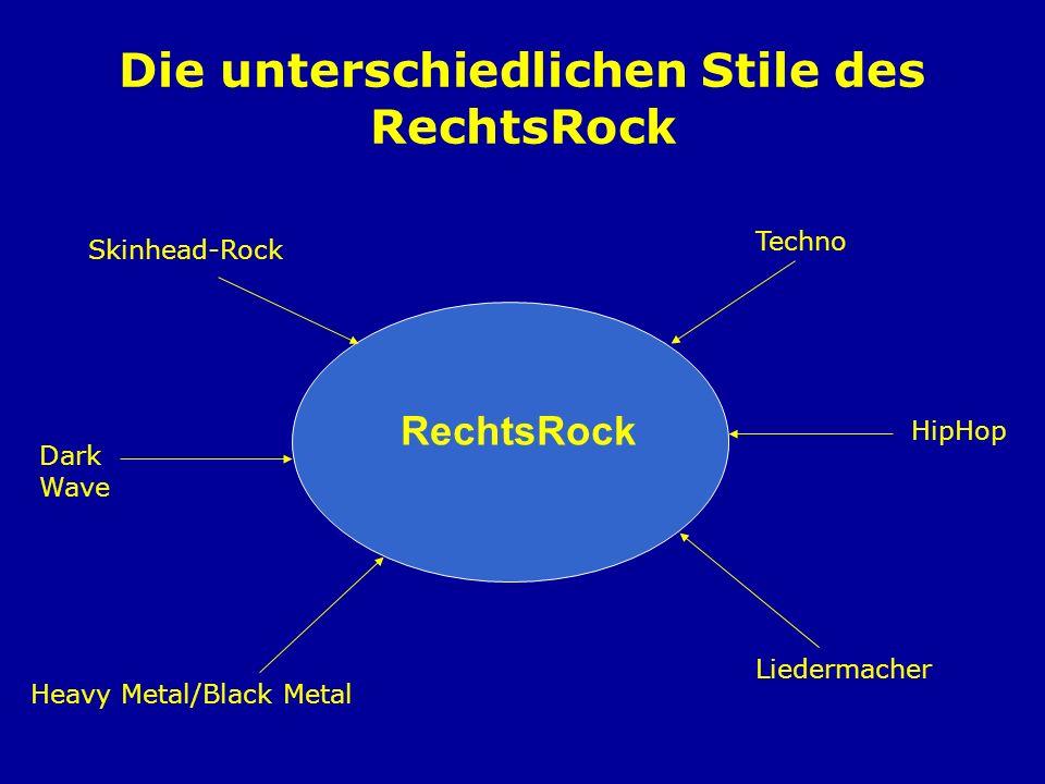 Die unterschiedlichen Stile des RechtsRock RechtsRock Skinhead-Rock Dark Wave Heavy Metal/Black Metal Liedermacher HipHop Techno