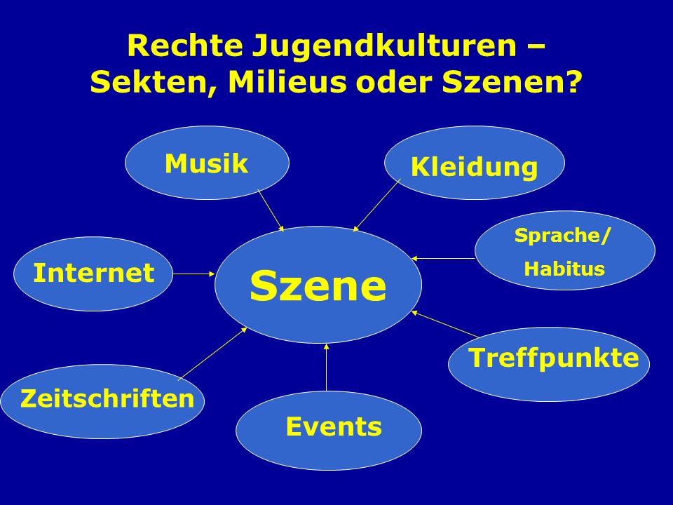 Rechte Jugendkulturen – Sekten, Milieus oder Szenen? Szene Musik Kleidung Sprache/ Habitus Treffpunkte Events Zeitschriften Internet