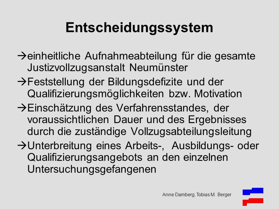 Anne Damberg, Tobias M. Berger Entscheidungssystem einheitliche Aufnahmeabteilung für die gesamte Justizvollzugsanstalt Neumünster Feststellung der Bi