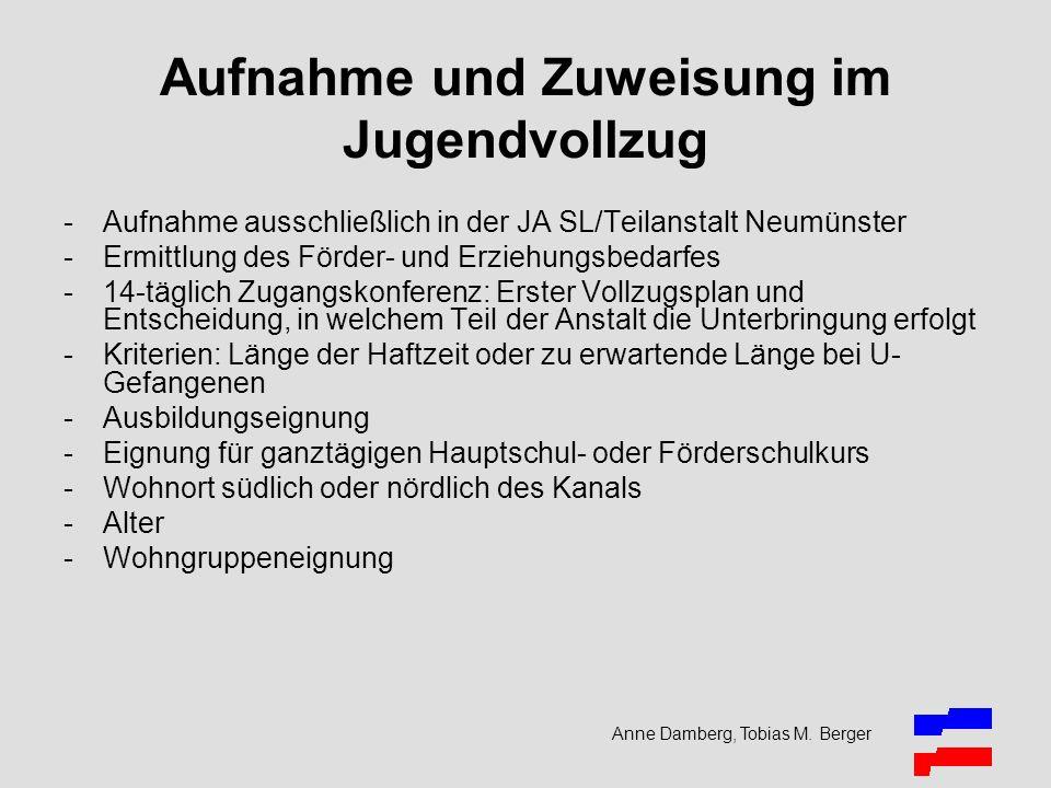 Anne Damberg, Tobias M. Berger Aufnahme und Zuweisung im Jugendvollzug -Aufnahme ausschließlich in der JA SL/Teilanstalt Neumünster -Ermittlung des Fö