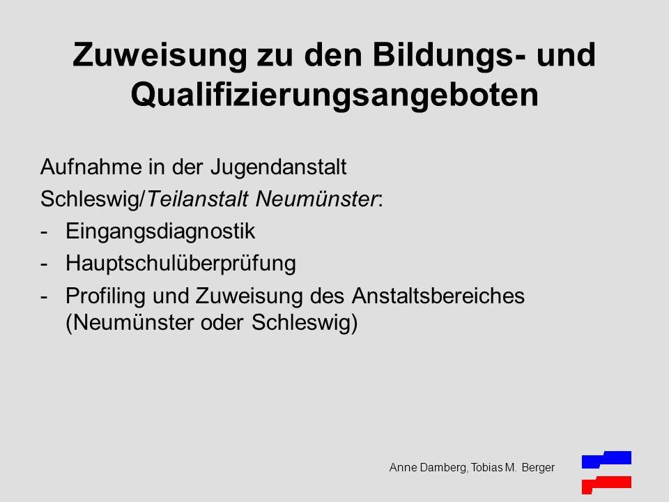Anne Damberg, Tobias M. Berger Zuweisung zu den Bildungs- und Qualifizierungsangeboten Aufnahme in der Jugendanstalt Schleswig/Teilanstalt Neumünster: