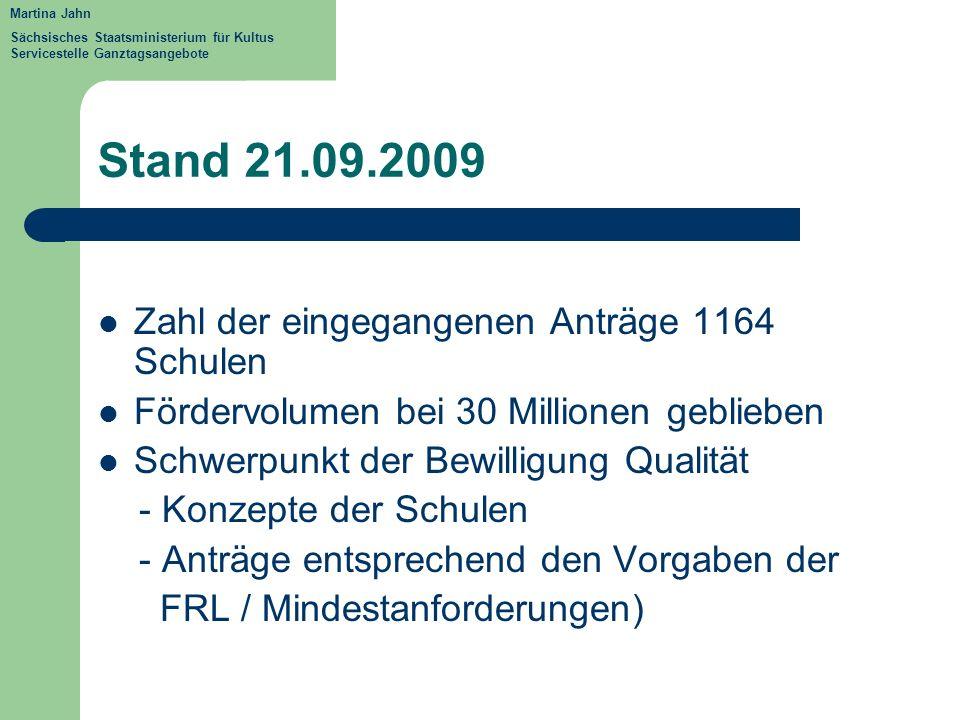 Stand 21.09.2009 Zahl der eingegangenen Anträge 1164 Schulen Fördervolumen bei 30 Millionen geblieben Schwerpunkt der Bewilligung Qualität - Konzepte