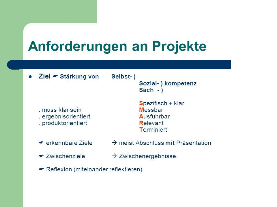 Anforderungen an Projekte Ziel Stärkung vonSelbst- ) Sozial- ) kompetenz Sach - ) Spezifisch + klar. muss klar sein Messbar. ergebnisorientiert Ausfüh