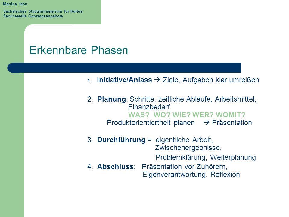 Erkennbare Phasen 1. Initiative/Anlass Ziele, Aufgaben klar umreißen 2. Planung: Schritte, zeitliche Abläufe, Arbeitsmittel, Finanzbedarf WAS? WO? WIE