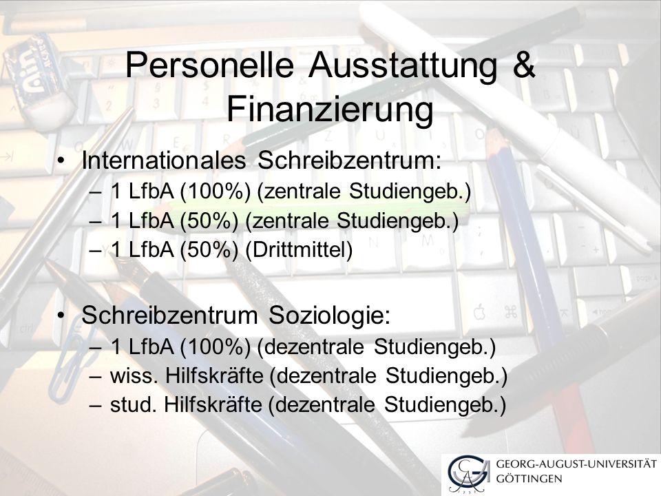 Personelle Ausstattung & Finanzierung Internationales Schreibzentrum: –1 LfbA (100%) (zentrale Studiengeb.) –1 LfbA (50%) (zentrale Studiengeb.) –1 Lf