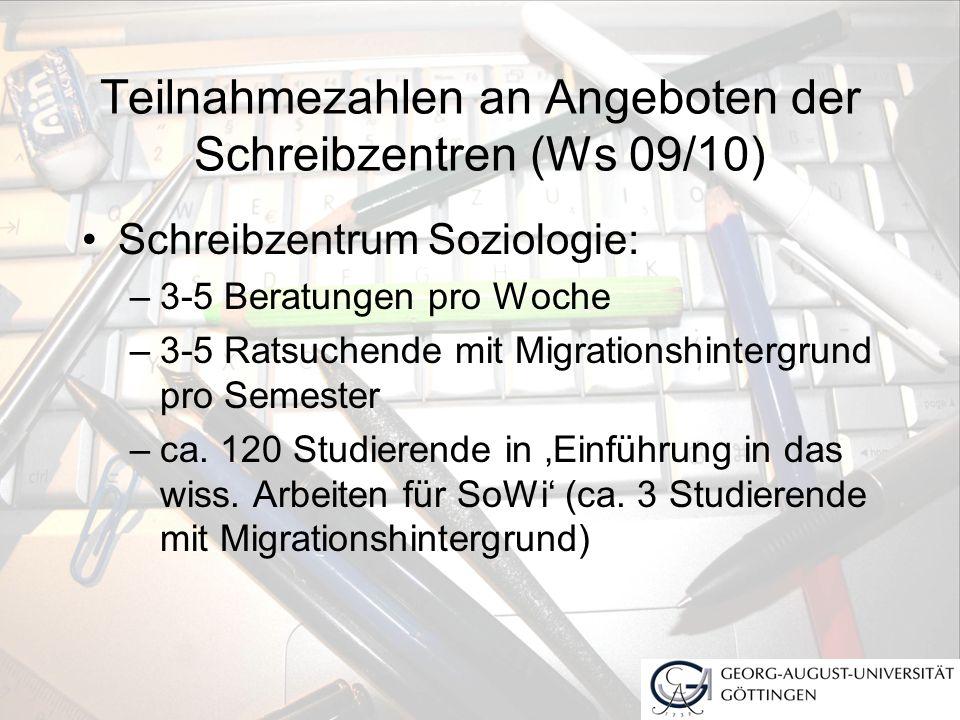 Teilnahmezahlen an Angeboten der Schreibzentren (Ws 09/10) Schreibzentrum Soziologie: –3-5 Beratungen pro Woche –3-5 Ratsuchende mit Migrationshinterg