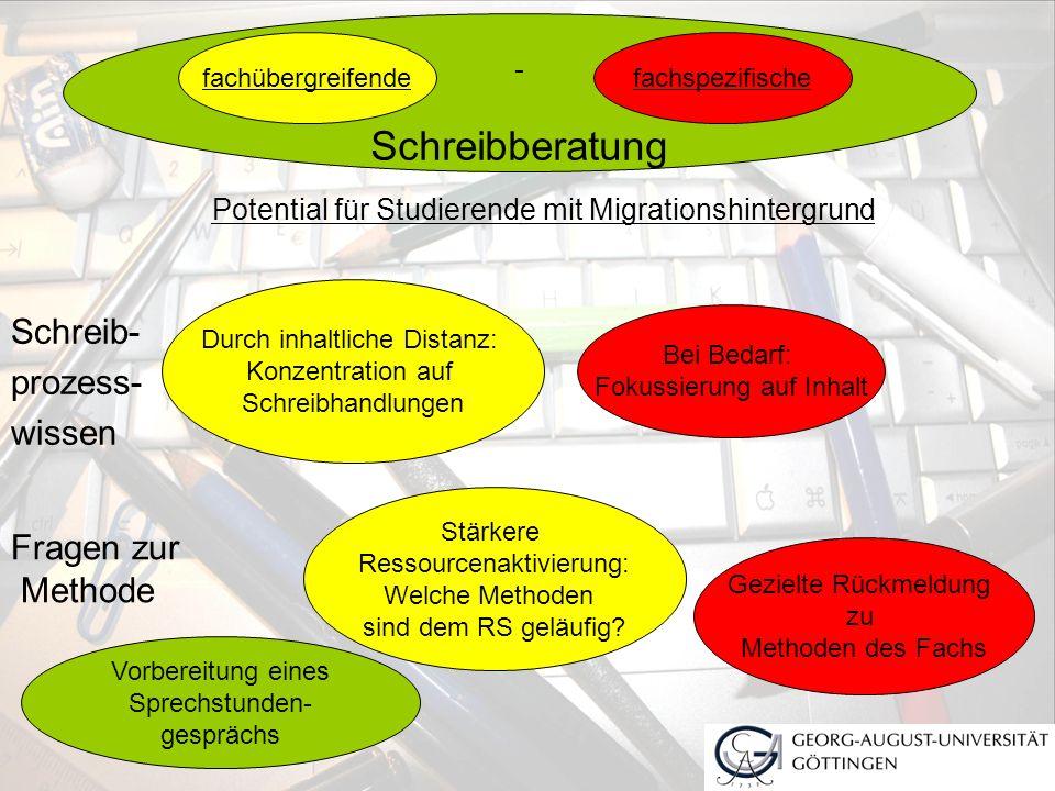 - Schreibberatung fachübergreifendefachspezifische Durch inhaltliche Distanz: Konzentration auf Schreibhandlungen Bei Bedarf: Fokussierung auf Inhalt