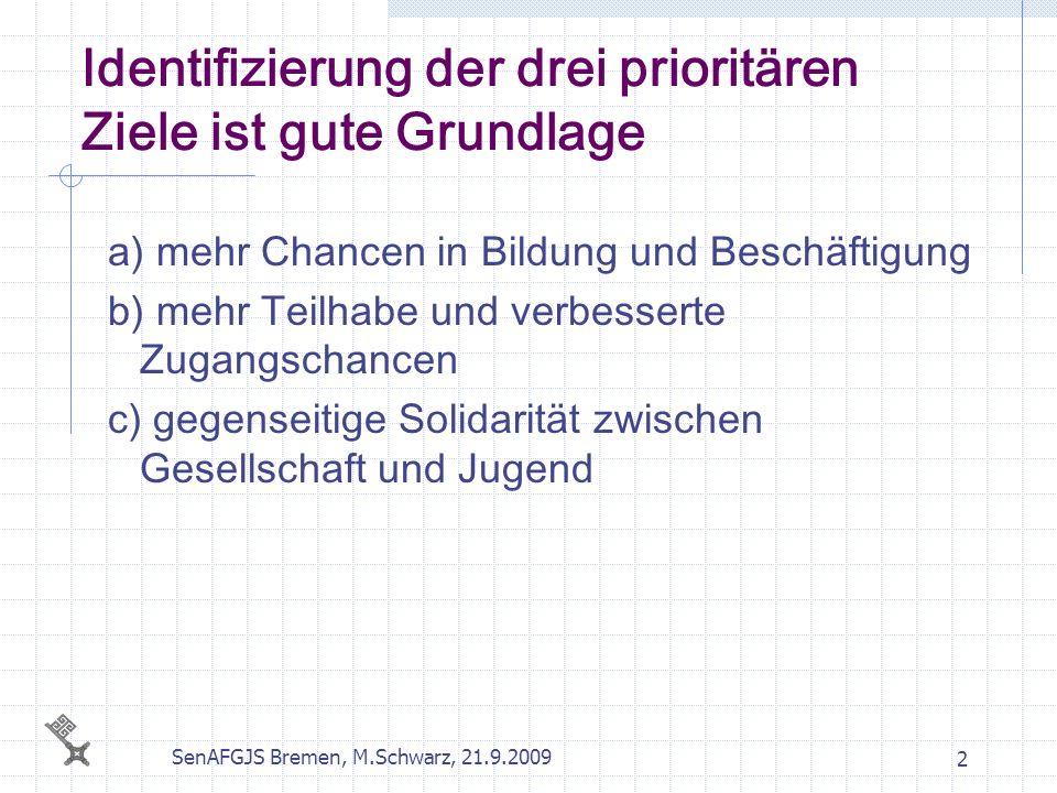 SenAFGJS Bremen, M.Schwarz, 21.9.2009 3 Fokussierung als notwendige Bedingung für Nachhaltigkeit Beteiligung von Akteuren auf allen Ebenen braucht Zeit und inhaltliche Kontinuität Beschränkung auf Schwerpunktthemen hilft, Ressourcen zu bündeln Mittelfristige Verbindlichkeiten im transnationalen Arbeitszusammenhang verabreden