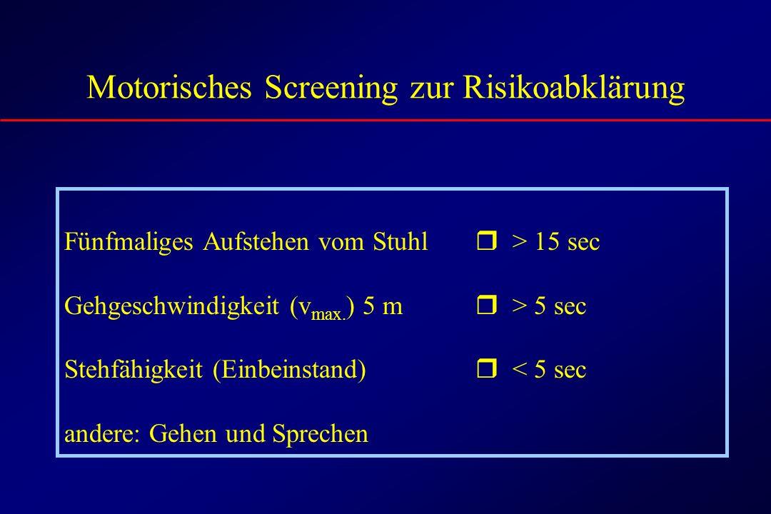 Motorisches Screening zur Risikoabklärung Fünfmaliges Aufstehen vom Stuhl > 15 sec Gehgeschwindigkeit (v max.