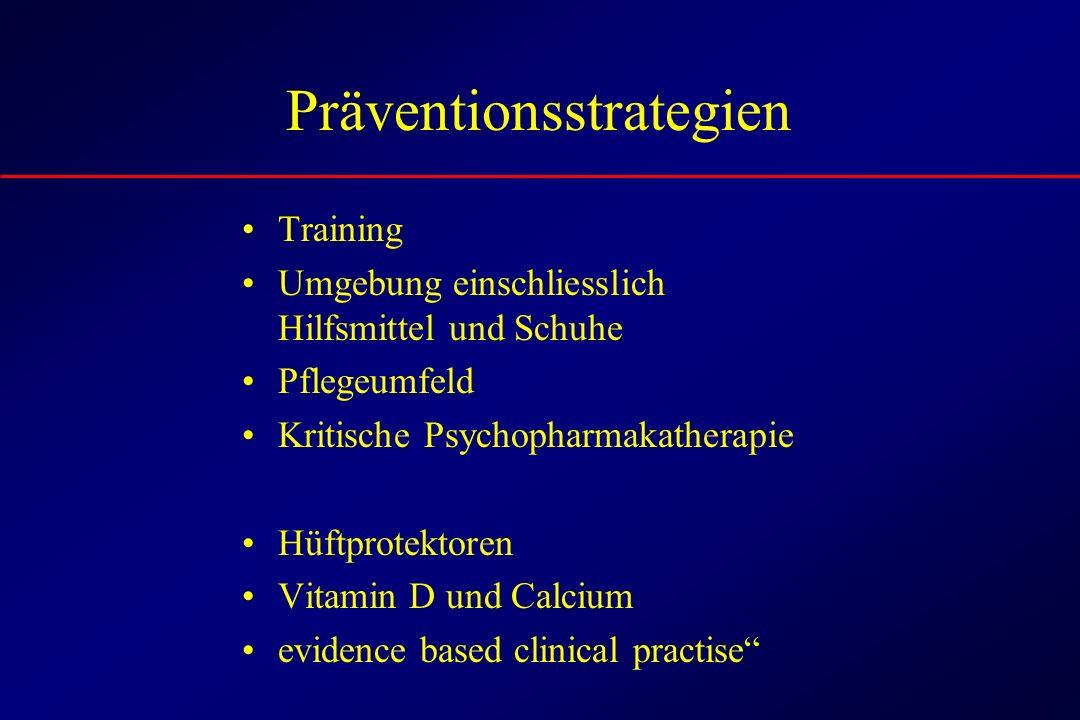 Präventionsstrategien Training Umgebung einschliesslich Hilfsmittel und Schuhe Pflegeumfeld Kritische Psychopharmakatherapie Hüftprotektoren Vitamin D und Calcium evidence based clinical practise