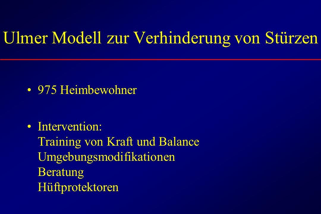 Ulmer Modell zur Verhinderung von Stürzen 975 Heimbewohner Intervention: Training von Kraft und Balance Umgebungsmodifikationen Beratung Hüftprotektoren