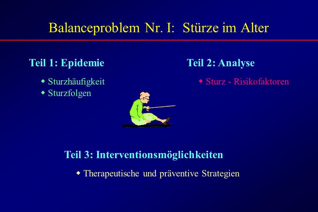 Epidemiologie (in Deutschland) Ca.1 Million Stürze im Heimbereich d.h.