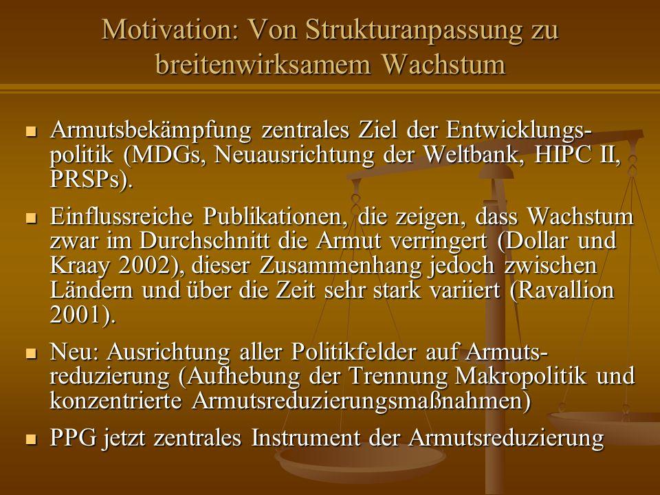 Motivation: Von Strukturanpassung zu breitenwirksamem Wachstum Armutsbekämpfung zentrales Ziel der Entwicklungs- politik (MDGs, Neuausrichtung der Wel
