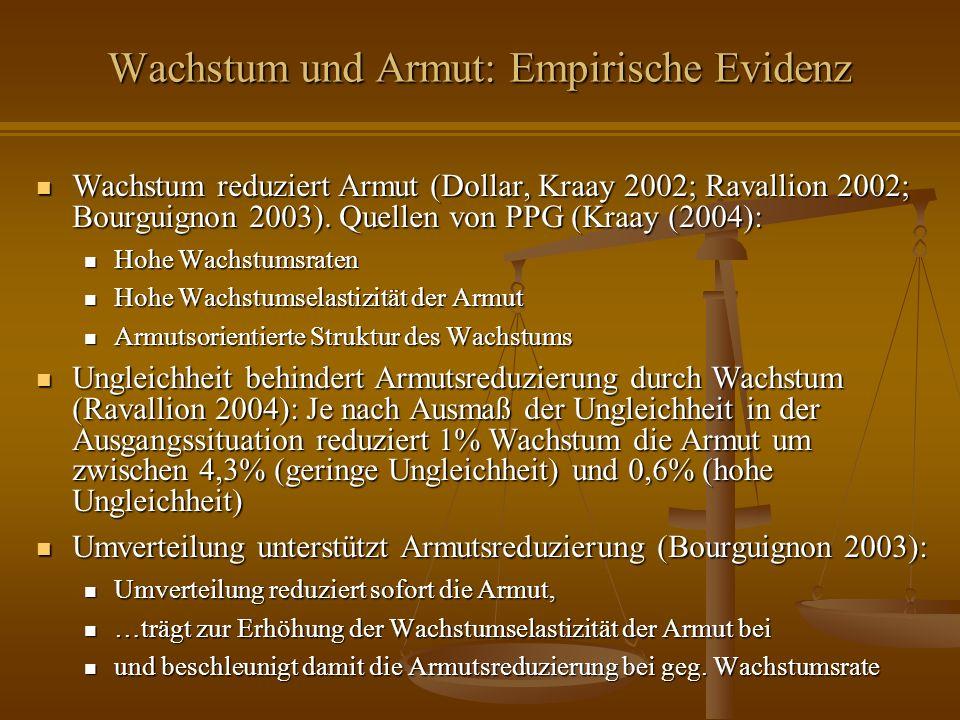 Wachstum und Armut: Empirische Evidenz Wachstum reduziert Armut (Dollar, Kraay 2002; Ravallion 2002; Bourguignon 2003). Quellen von PPG (Kraay (2004):