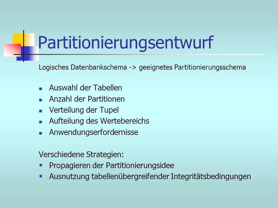 Partitionierungsentwurf Logisches Datenbankschema -> geeignetes Partitionierungsschema Auswahl der Tabellen Anzahl der Partitionen Verteilung der Tupe
