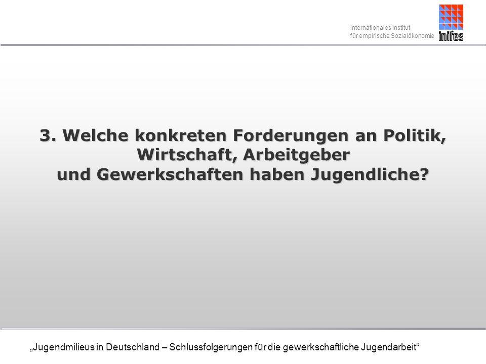 Internationales Institut für empirische Sozialökonomie Jugendmilieus in Deutschland – Schlussfolgerungen für die gewerkschaftliche Jugendarbeit 3.
