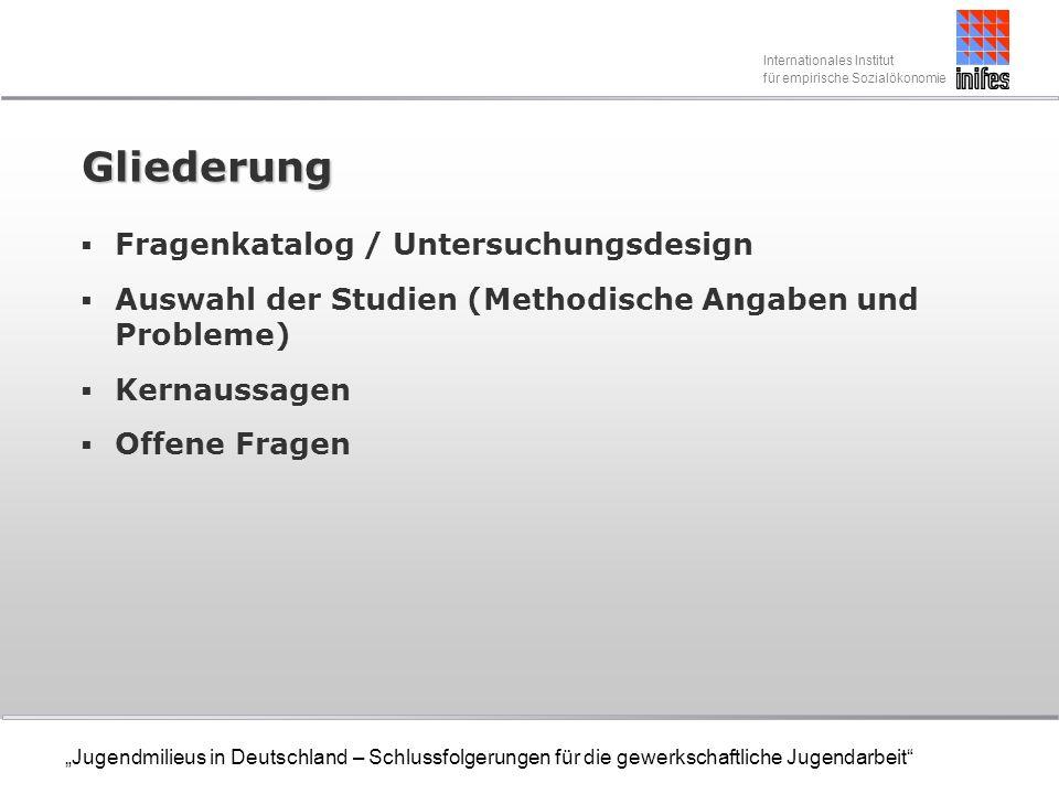 Internationales Institut für empirische Sozialökonomie Jugendmilieus in Deutschland – Schlussfolgerungen für die gewerkschaftliche Jugendarbeit Gliederung Fragenkatalog / Untersuchungsdesign Auswahl der Studien (Methodische Angaben und Probleme) Kernaussagen Offene Fragen
