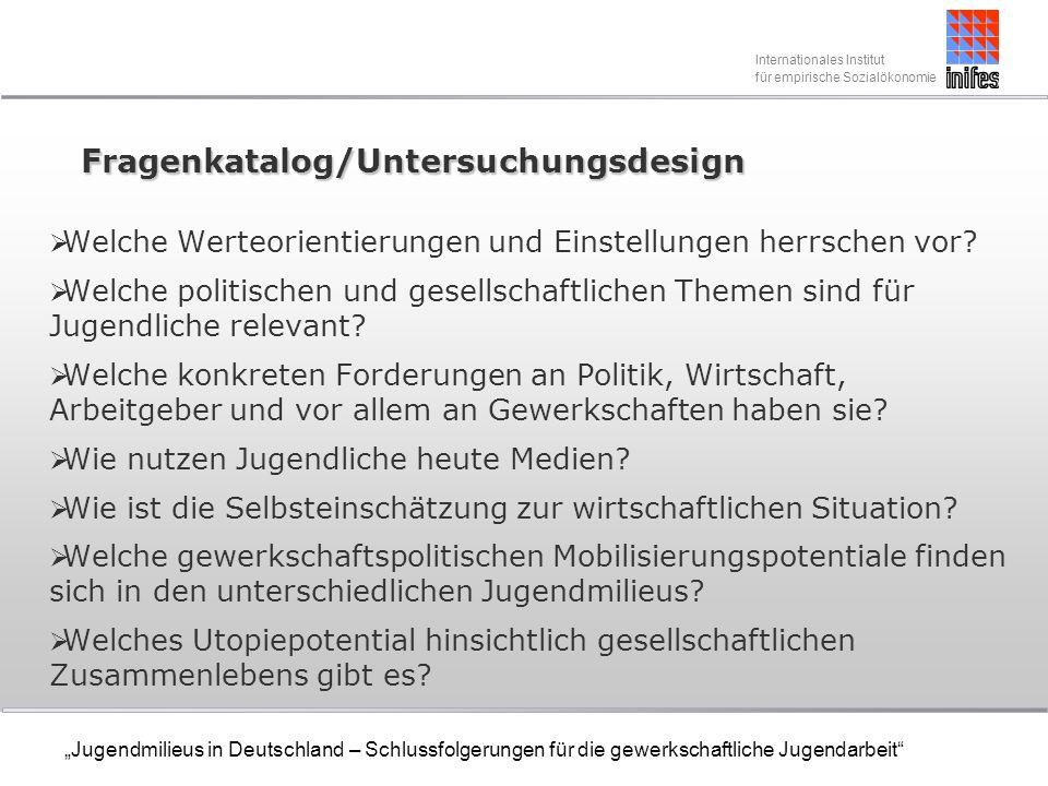 Internationales Institut für empirische Sozialökonomie Jugendmilieus in Deutschland – Schlussfolgerungen für die gewerkschaftliche Jugendarbeit Fragenkatalog/Untersuchungsdesign Welche Werteorientierungen und Einstellungen herrschen vor.